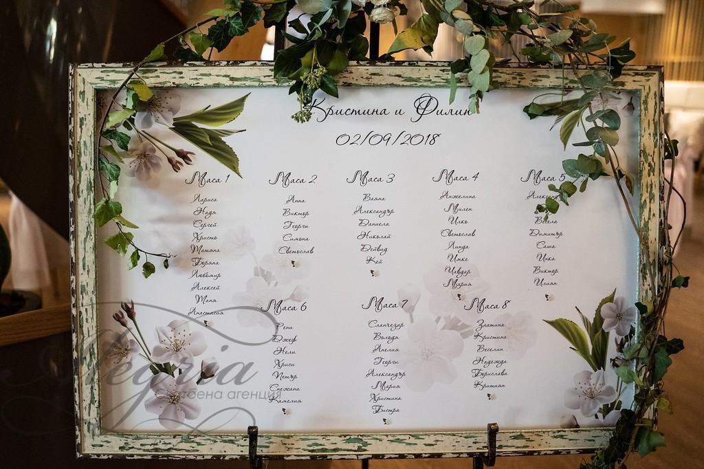 Сватбено планиране и организация